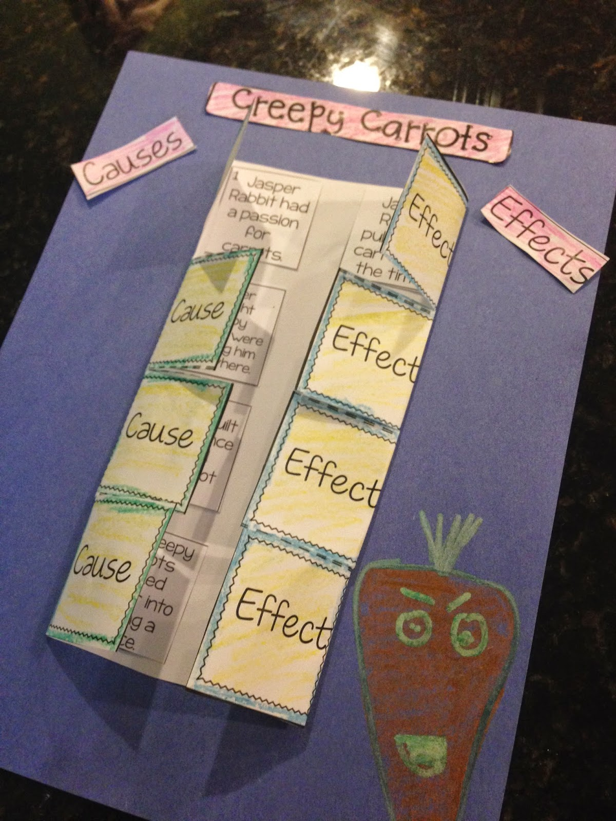 Creepy Carrots Cause And Effect And Summarizing