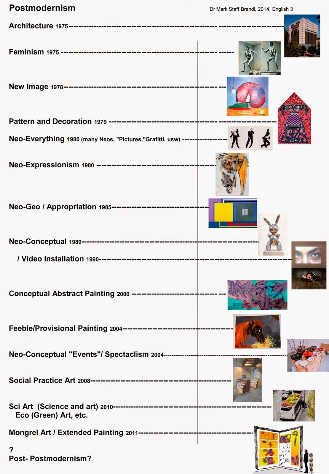 Brandl S Art Articles July
