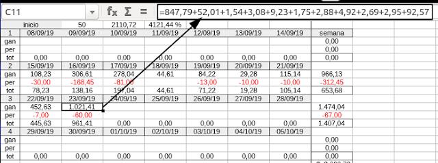 eurusd, acción del precio o price action 15:07hs