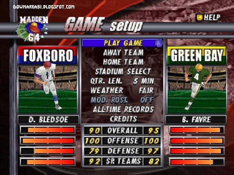 Madden Football Nintendo 64