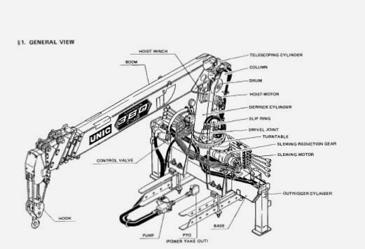 craneinfo.ru: UNIC Workshop manual hydraulic crane model