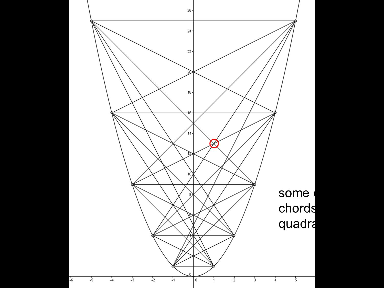 Median Don Steward Mathematics Teaching Quadratic Graph Properties