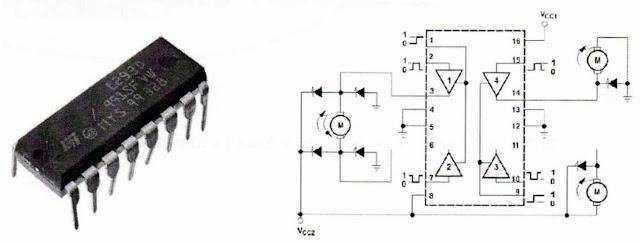 Bentuk IC L293D dan konfigurasi beberapa mode kerjanya