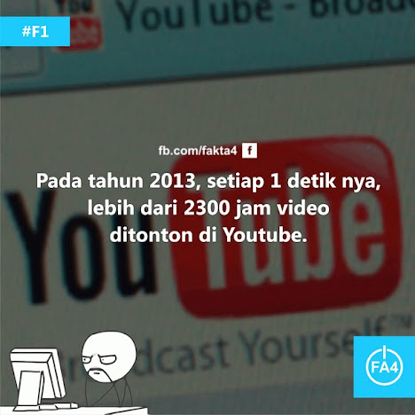 Tiap detik di YouTube