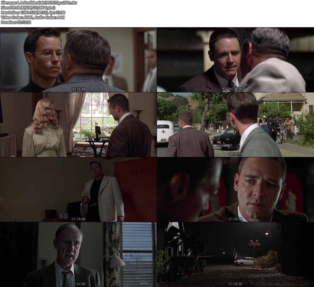 L A Confidential 1997 720p | 480p 350MB | 150MB HEVC x264 Screenshot