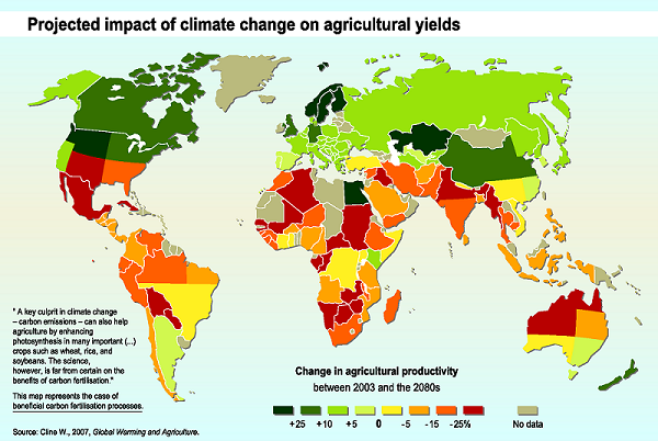 Projected impact on climate change on agricultural yields