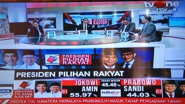 Hitung Cepat Sementara Indikator: Jokowi-Maruf 55,89 Persen, Prabowo-Sandi 44,11 Persen