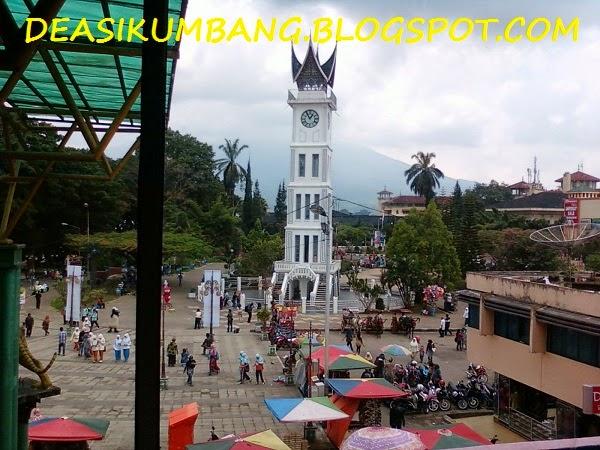 Titik Nol Kilometer Kota Besar di Indonesia