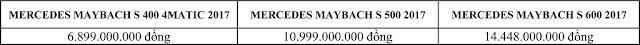 Bảng so sanh giá xe Mercedes Maybach S560 4MATIC 2018 tại Mercedes Trường Chinh
