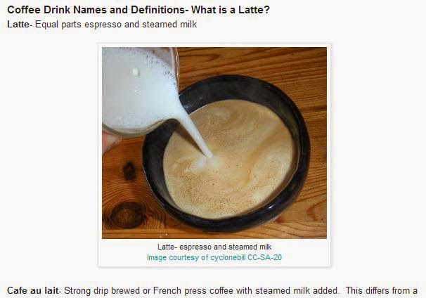 Coffee drink names and definitions