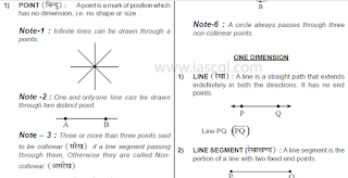 Geometry And Mensuration for Ongoing SSC Exam