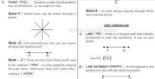 Geometry And Mensuration for SSC Exam Bilingual  (द्विभाषी)