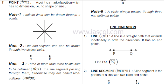 Geometry And Mensuration for SSC Exam Bilingual  (द्विभाषी)