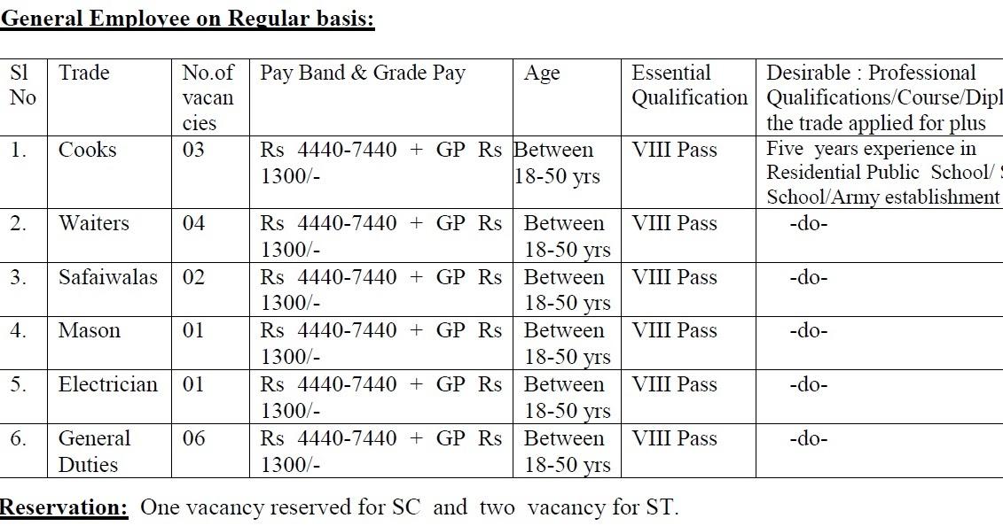 sainik Jharkhand Medical Application Form on civil service pds, blank w2, nj state tax, printable 9 employment, 941 quarterly tax, irs tax, pennsylvania state tax, tax credit, income tax, print w2, california state tax,
