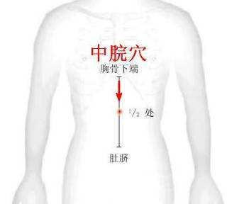 按摩這幾個穴位能控制食慾,幫助消脂(改善體質)