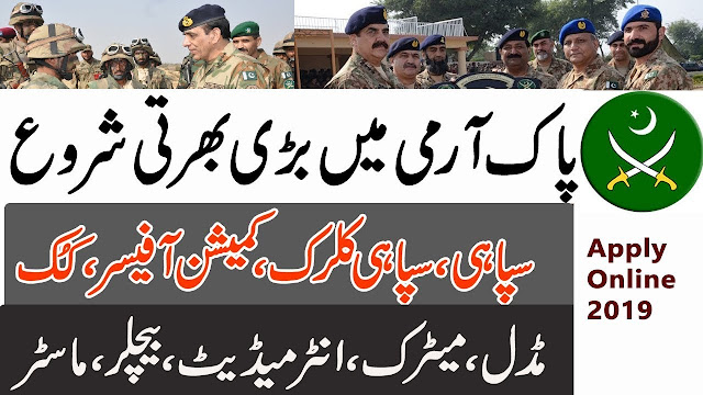 Pakistan Army Jobs For Naib Khateeb as JCO and Sipahi 2019 (3000 Posts)
