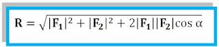 rumus cosinus vektor resultan
