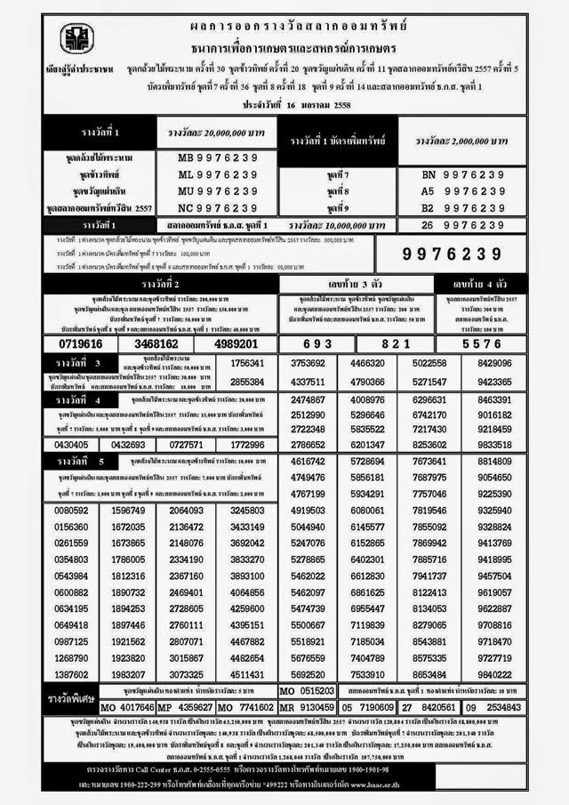 หวยธกส,ผลหวยธกสล่าสุด ผลหวย ธกส ประจำวันที่ 16/1/2558,รวมหวยซอง,หวยซองงวดนี้, หวยซองเลขเด็ด, ข่าวหวยดัง, หวยเด็ดงวดนี้ ,เลขเด็ดงวดนี้