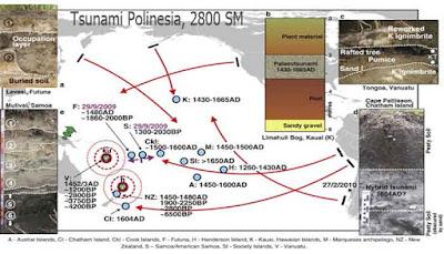 Tsunami Polinesia