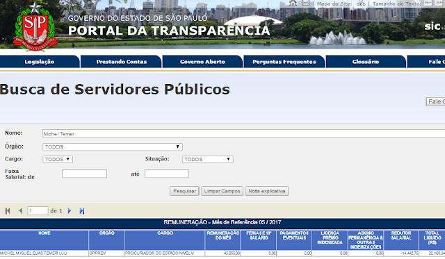 Michel Temer (PMDB) recebe aposentadoria de R$ 22.000,00 mensais do governo de SP por cargo que ocupou por apenas 1 ano