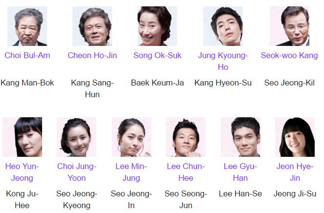 Sinopsis Drama Korea Smile You