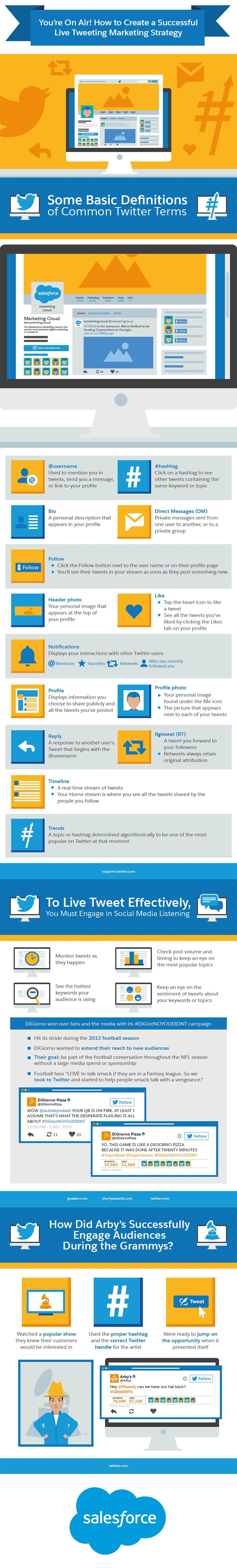 You're On Air! How to Create a Successful Live Tweeting Marketing Strategy - infographic