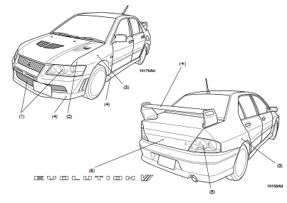 repair-manuals: Mitsubishi Evolution 7 Repair Manual