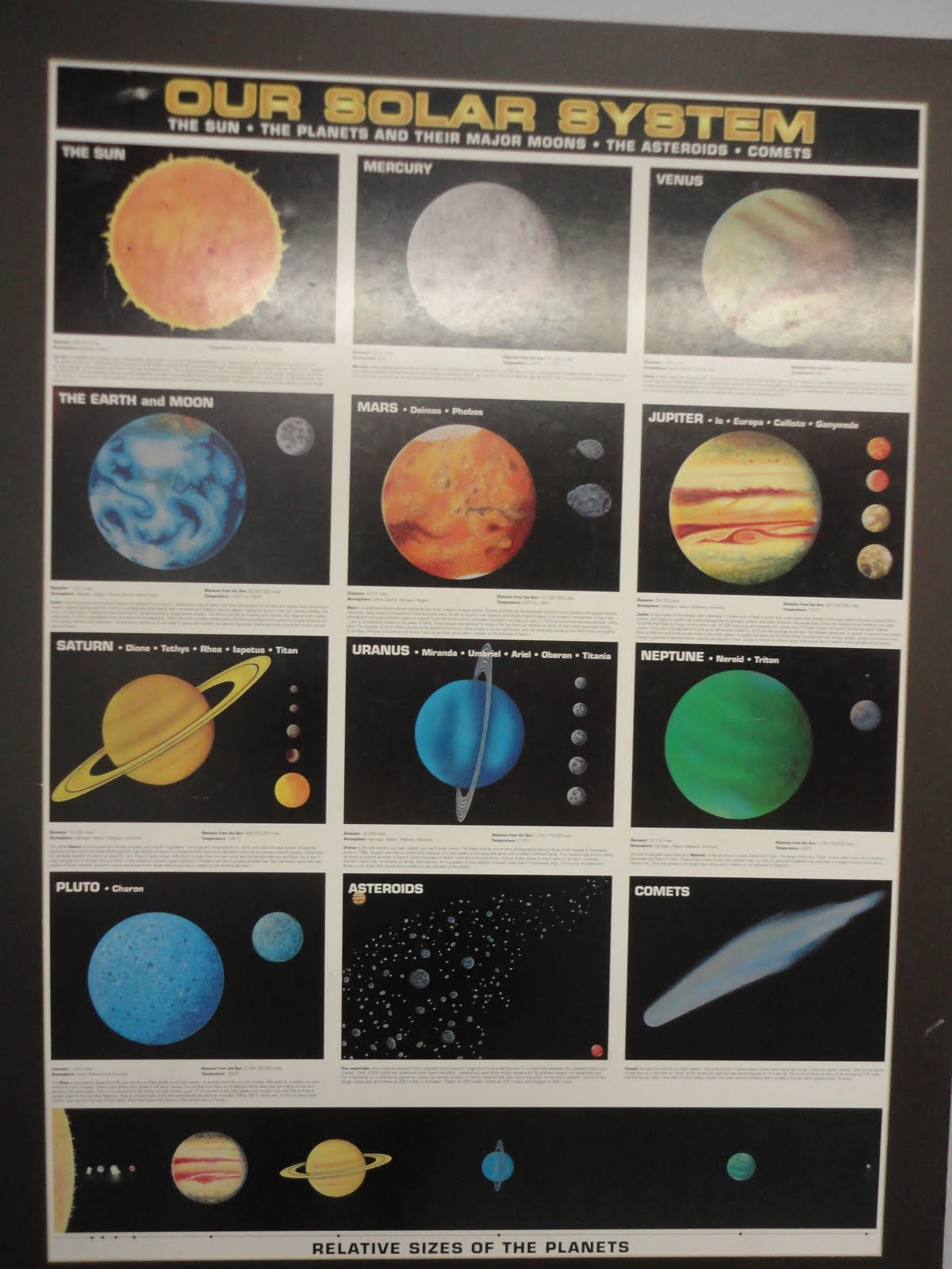 Solar System Poster for School - Pics about space