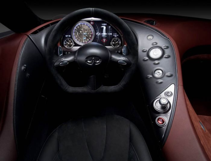 World Of Technology: The Most Luxurious And Expensive Car