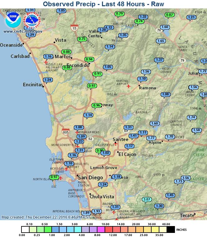 Distance between El Cajon, CA and SAN Airport