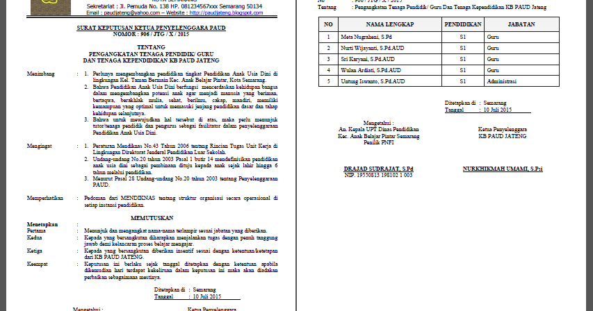 Contoh Format Sk Pengangkatan Guru Paud Tk Kb Tpa Ra Tahun 2017 Administrasi Kepala