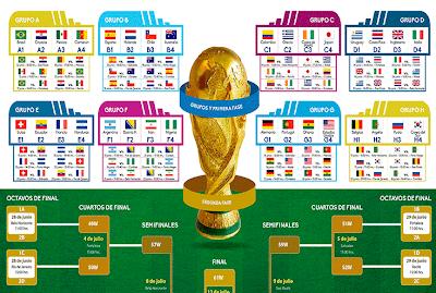 Calendario Copa.Como Tener El Calendario De La Copa Mundial En Android Con