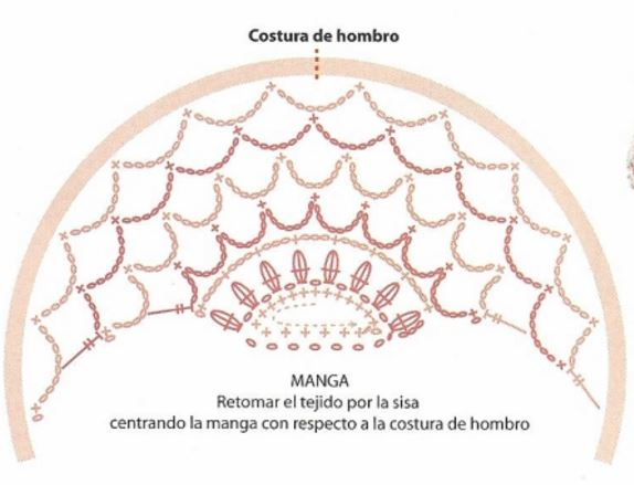 como coser los hombros de remera crochet