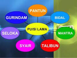 Contoh Puisi Ode Guruku Rhymes Network
