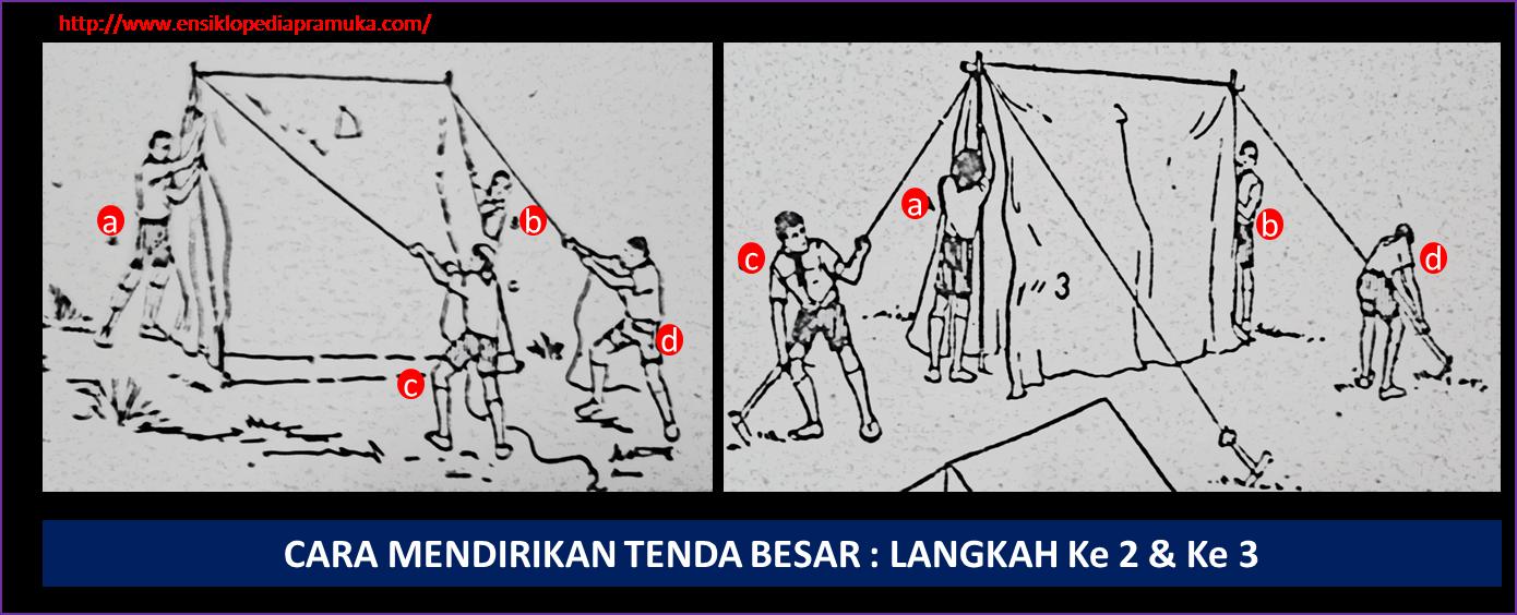 Berkemah  Cara Mendirikan Tenda Pramuka  Syifathahiraas