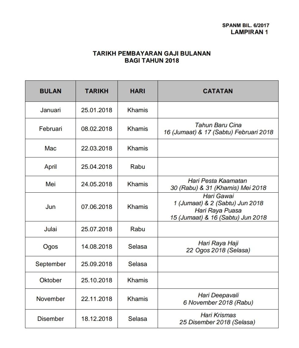 Berikut Adalah Jadual Dan Tarikh Pembayaran Gaji Bulanan Bagi Tahun 2018 Untuk Rujukan Serta Cute766