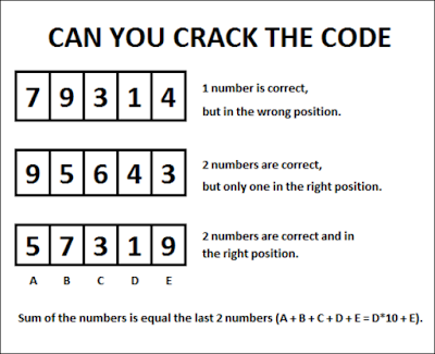 Can you find the correct code?
