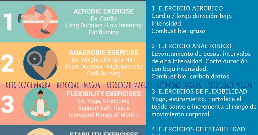 Dieta cetogenica y ejercicio cardiovascular