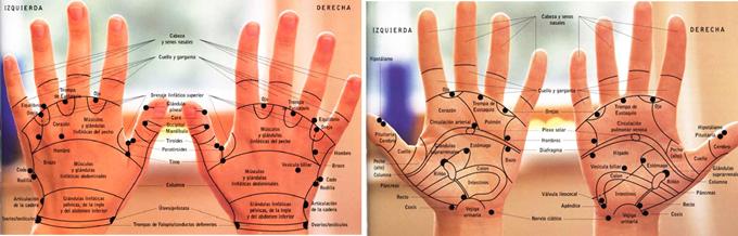 reflexologia-mãos
