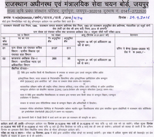 RSMSSB Gram Sevak Recruitmemnt, Hostel Warden, Panchayat Sachiv, Rajasthan Gram Sevak Vacancy