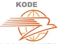 Daftar Kode Pos Kota Banda Aceh