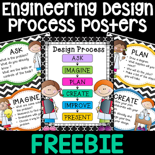 STEM and Science posters are essential to your classroom space. Here's a great way to make decorating easy! Tips in this post and samples of great posters will get you started. This set is all about the Engineering Design Process. #STEM #ScientificMethod #posters