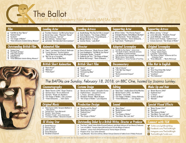 Hieroglyphics Symbols together with Goofy Awards Ideas together with Snfontaholic blogspot in addition Free Printable 2017 Oscar Ballot further 71st Baftas Printable Ballot. on oscar ballots to print