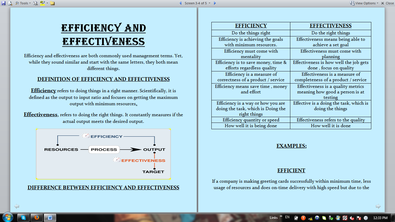 difference between efficiency and effectiveness in business management