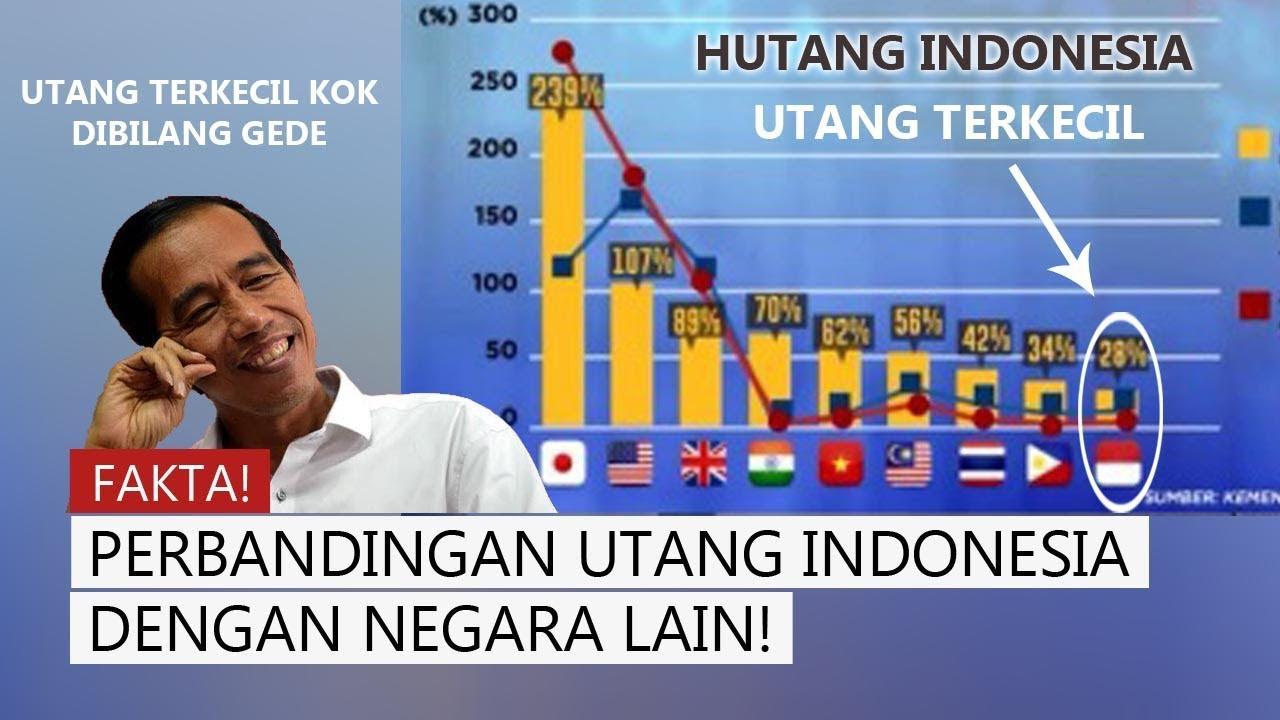 Hasil gambar untuk utang negara hd