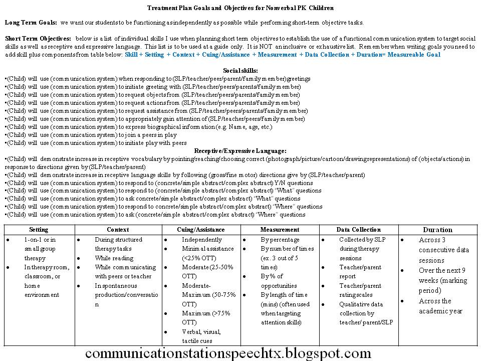 speech pathology lesson plan template - communication station speech therapy pllc freebie friday