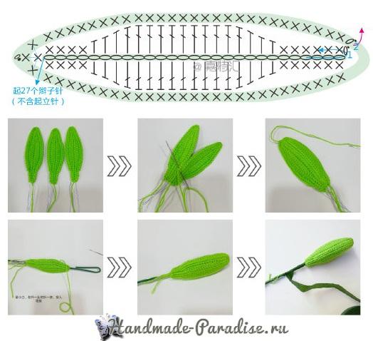 Схема вязания нераскрывшегося бутона лилии из пряжи зеленого цвета