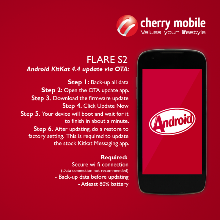 Cherry Mobile Flare S2 Android KitKat