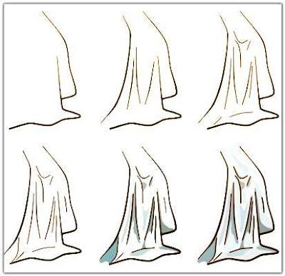 كيفية رسم الثنيات في الظلال