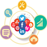Social Media Marketing Service India